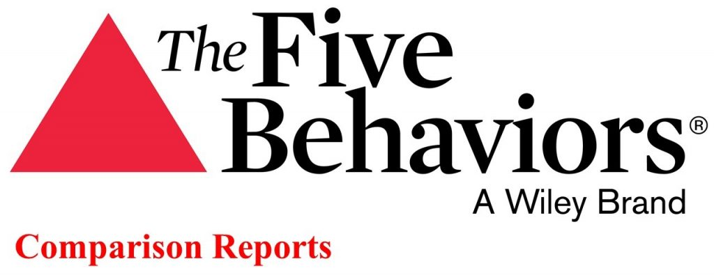 Five Behaviors Comparison Reports from Aegis Learning