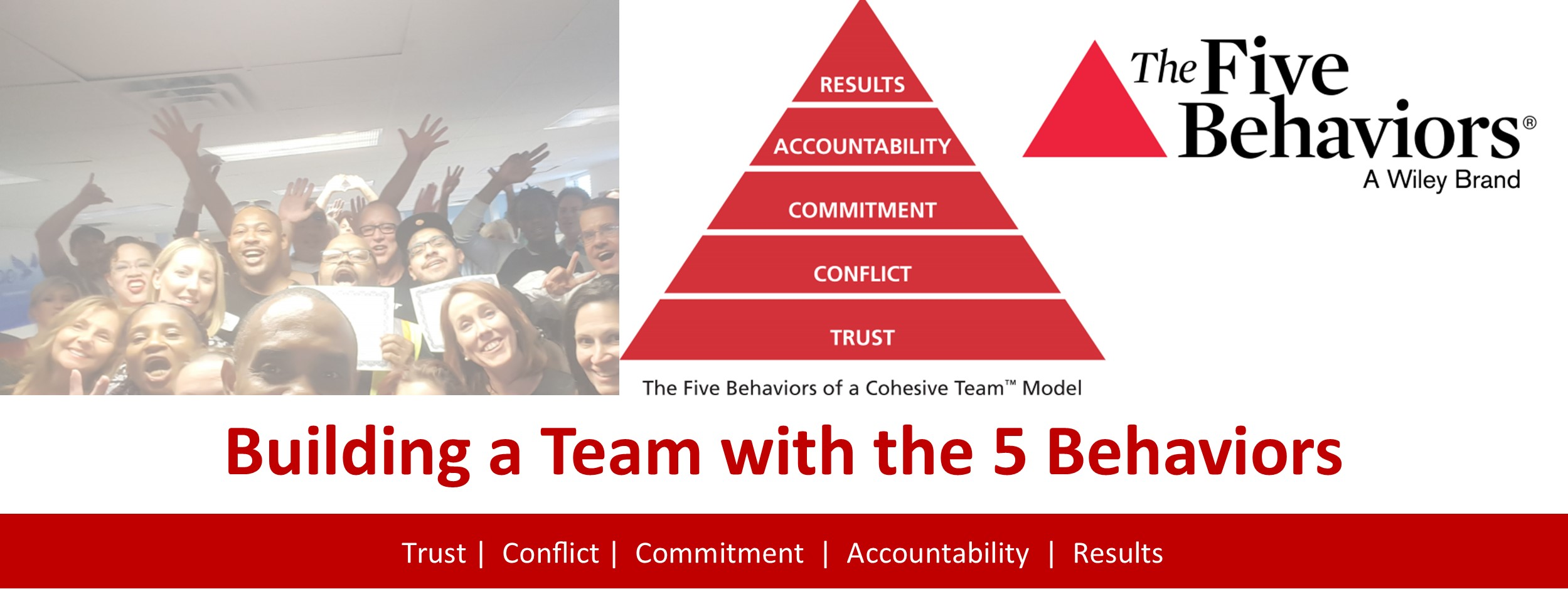 Five Behaviors of a Cohesive Team from Aegis Learning